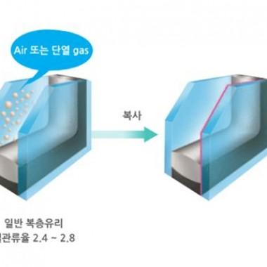에너지절감형 복층유리]로이복층유리 기능성유리.JPG